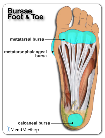 foot or toe bursitis can be the cause of foot pain